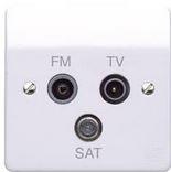 TV/FM/SAT TRIPLEX